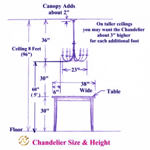 Pendant Height Infoghraphic