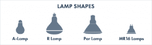 انواع لامپ