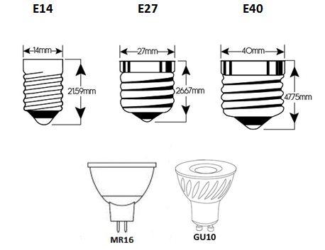 انواع سرپیچ لامپ